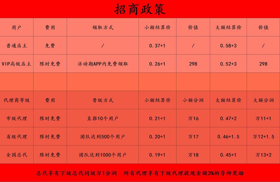 鼎刷云店政策表
